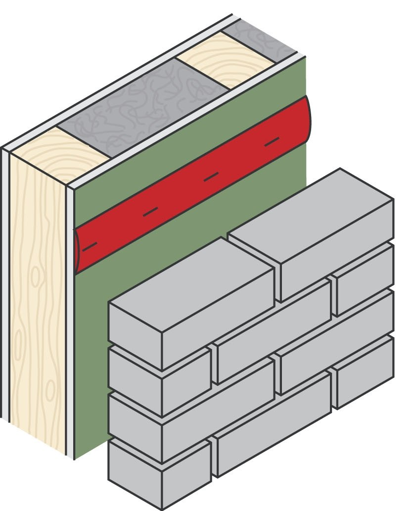 New Ventilated Fire Barriers