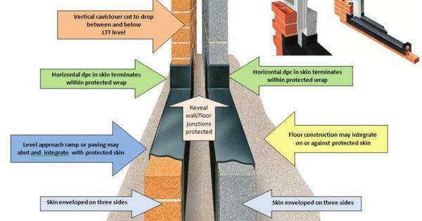 Level Threshold Openings An Easy Method Of Ensuring Damp