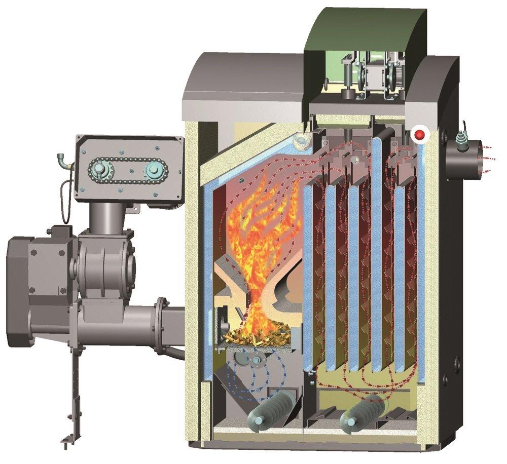 HDG Compact boiler