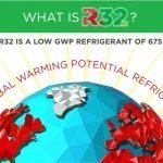 Time for R32 to be at the heart of your project
