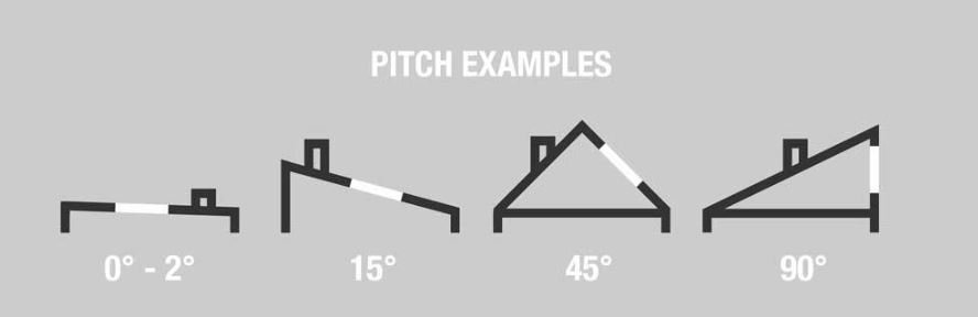 FAKRO Roof Pitch
