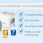 Vent-Axia Launches the Multivent MEV Family to Help Housebuilders Meet the Future Homes Standard
