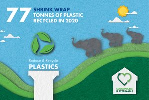 Vent-Axia Shows 'Sustainable is Attainable'